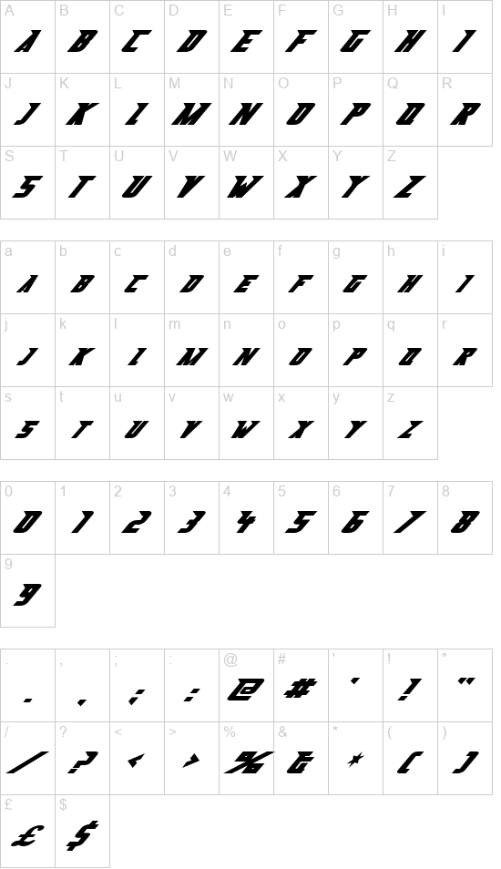 Abberanc font