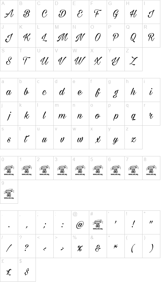 Milasian circa font